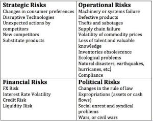 Table1_RiskMapping